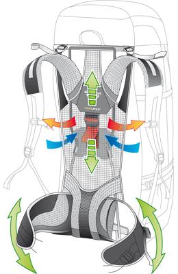 aircomfortvarioprosystem